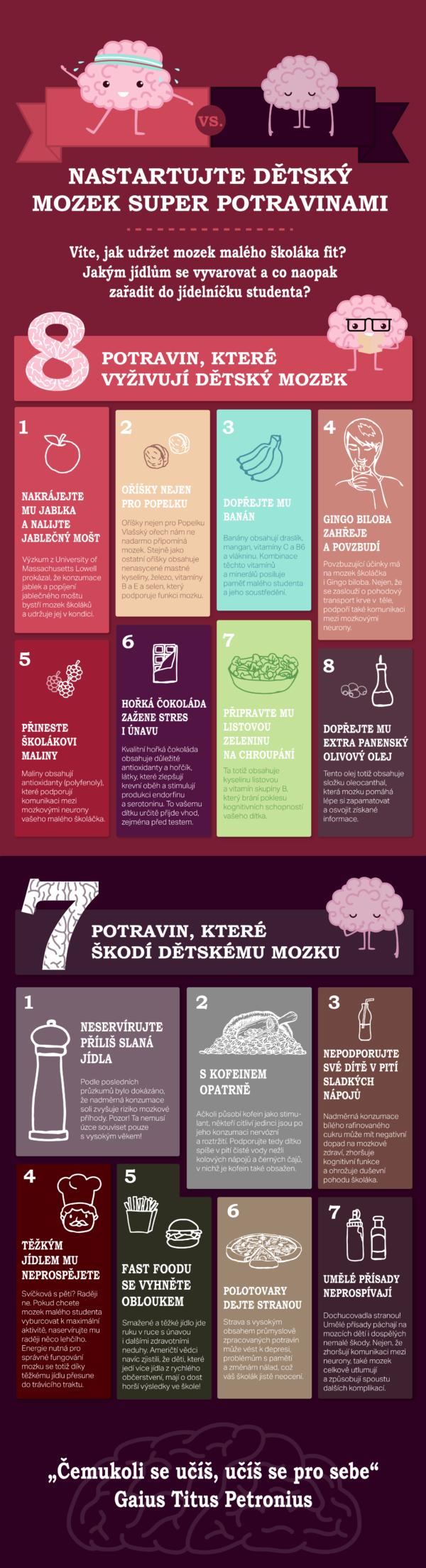 Infografika: Superpotraviny, které nastartují dětský mozek